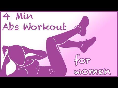 Jakie ćwiczenia na mięśnie poprzeczne
