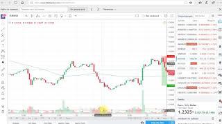 Тестер для ручной стратегии на tradingview