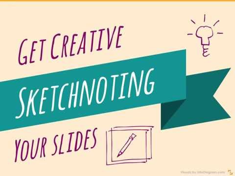 How to Do Creative Slides Sketchnoting PowerPoint Presentation