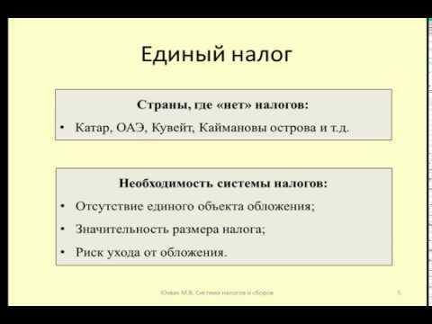 Лекция 7 Система налогов и сборов / Lecture 7 the system of taxes and fees