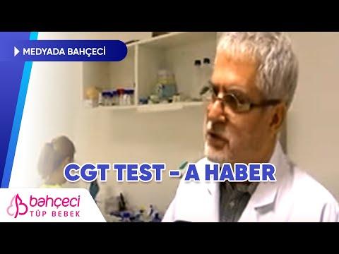 A Haber – Recombine Testi – Prof. Dr. Mustafa Bahçeci