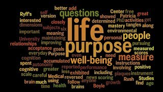 The Purpose Of Life by Khalid Yasin  (Part 1 of 3) - HD