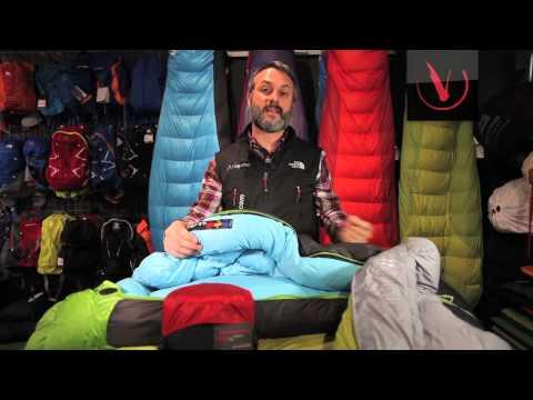 Significado de las temperaturas en los sacos de dormir