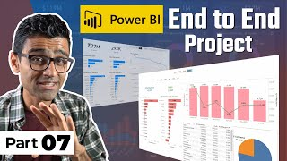 Sales Insights Data Analysis Project In Power BI - Part 7 - Publish A Report