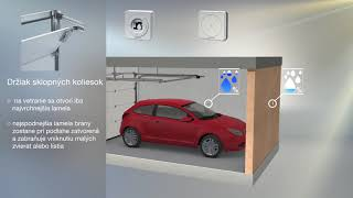 Automatické vetranie garáže – Snímače klímy HKSI + HKSA