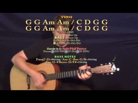 Blue Aint Your Color Keith Urban Guitar Lesson Chord Chart G Am C D Em