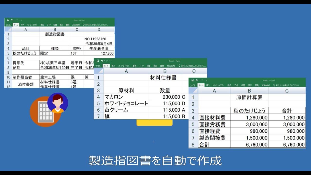 【DX/業務デジタライゼーションのススメ】製造指図書作成をAIで自動化