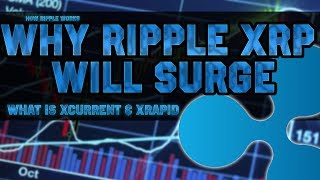 Ripple XRP Explained - How Ripple Works | What is xCurrent & xRapid | Why Ripple XRP will SURGE