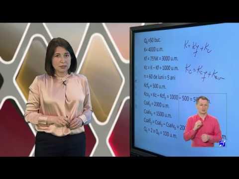 Strategii și indicatori plătiți pentru opțiuni binare