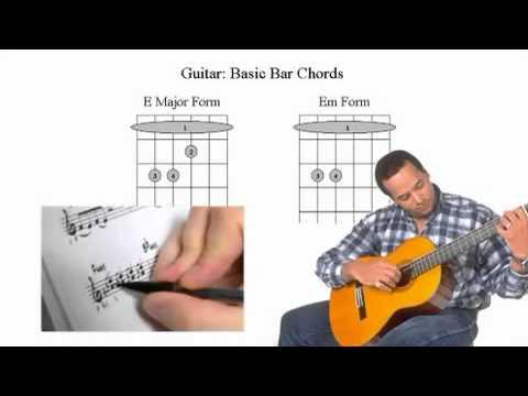 Guitar: Guitar Centre | Guitar Store | Beginning Guitar Lessons | Guitar Learning