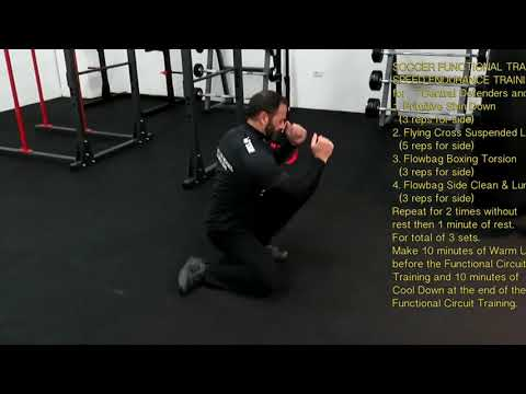 Soccer Functional Training® Speed Endurance for Central ...
