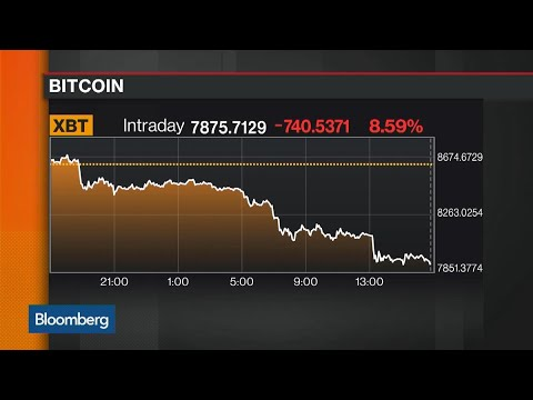 Pakeiskite bitcoin piniginę