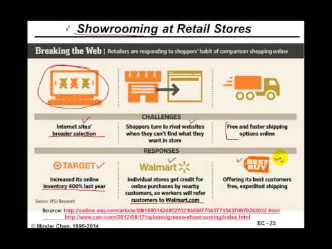 Video E-commerce: Benefits and Chanllenges