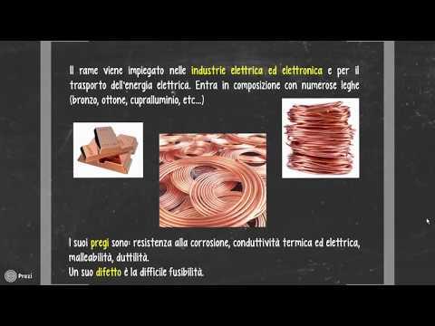Video per perdita di peso di fianchi e uno stomaco
