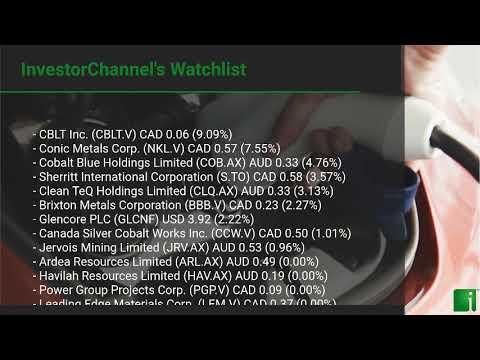 InvestorChannel's Cobalt Watchlist Update for Thursday, January, 14, 2021, 16:19 EST