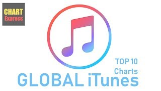 Global iTunes Charts | Top 10 | 19.05.2019 | ChartExpress