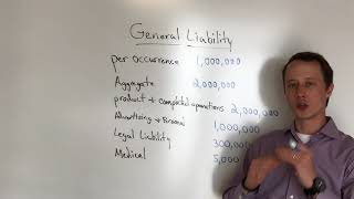 Understanding commercial general liability