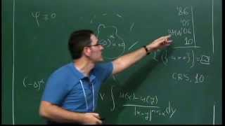Current Trends in Analysis and Partial Differential Equations - Rafayel Teymurazyan