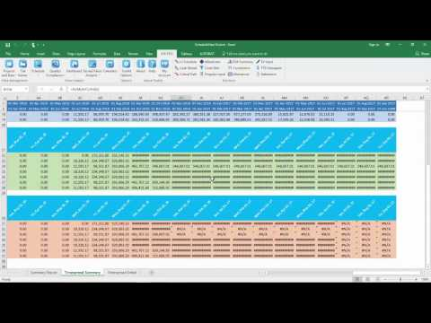 Learn How to Use the Earned Value Analysis Tools