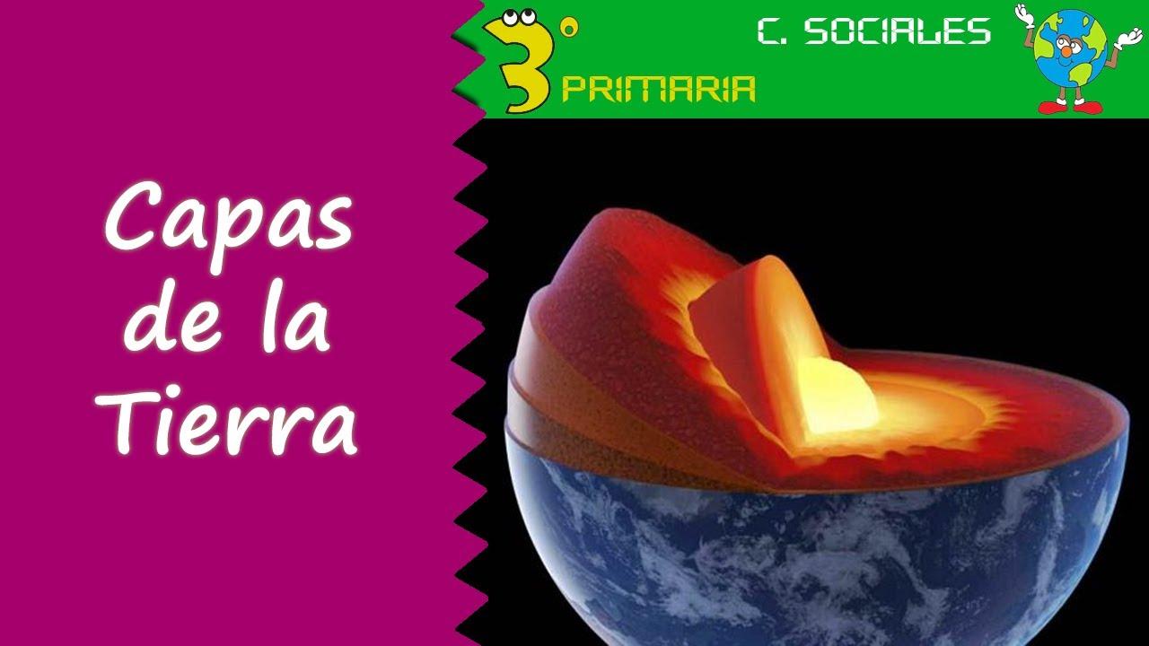 Ciencias Sociales. 3º Primaria. Tema 7. Las capas de la Tierra