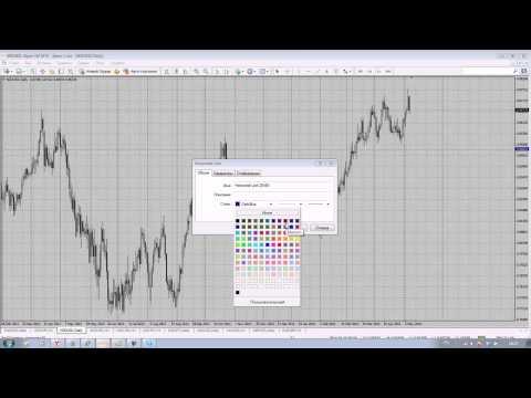 Курс нефти онлайн форекс график онлайн