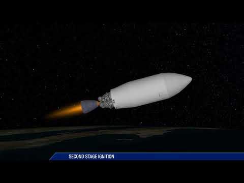 Delta II JPSS-1 Mission Profile