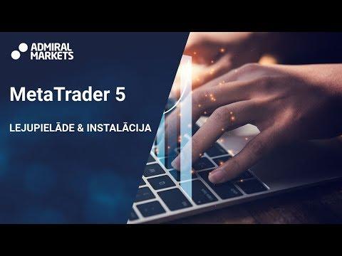 Tradelikeapro binārās opcijas