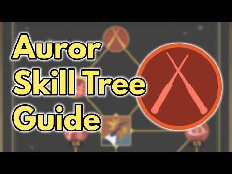 Auror Skill Tree Guide | Wizards Unite