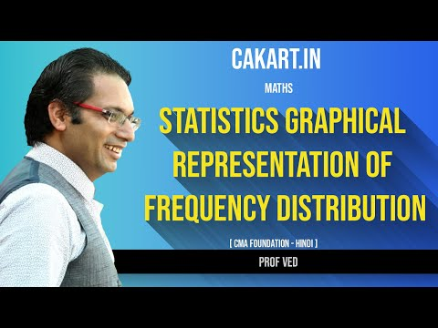 Statistics Graphical representation of frequency distribution