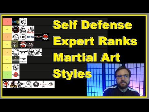 Best Martial Arts for Self Defense
