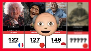 50 OLDEST People in the World 👴👨🦯
