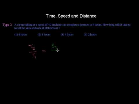 Time, Speed and Distance 2