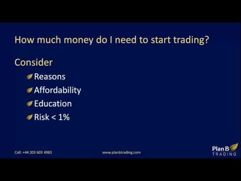 How much money do you need to day trade forex