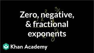 Zero, Negative, and Fractional Exponents