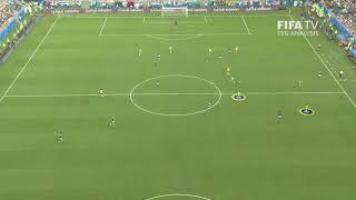 Counter Attack Analysis Clip 4 - FIFA World Cup™ Russia 2018
