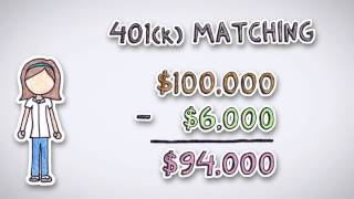 What is a 401k?   by Wall Street Survivor