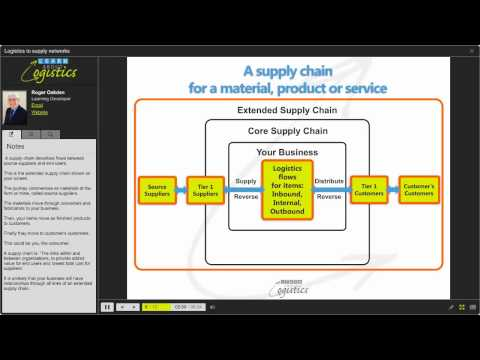 Learn About Logistics Training | Logistics to Supply Networks ...