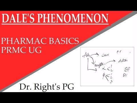 Traitement médicamenteux du circuit dhypertension
