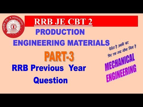 Download Previous Years Questions And Answers With Explanation Rrb