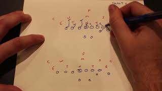 Drawing Football Plays for 13 Minutes