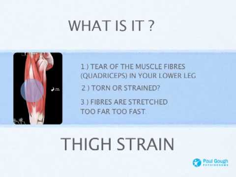 Video Thigh Strain