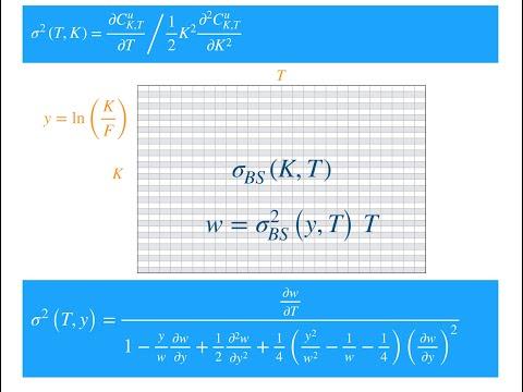 Options delta calculation