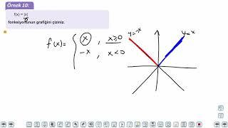 Eğitim Vadisi TYT Matematik 41.Föy Mutlak Değer Fonksiyonlar Konu Anlatım Videoları