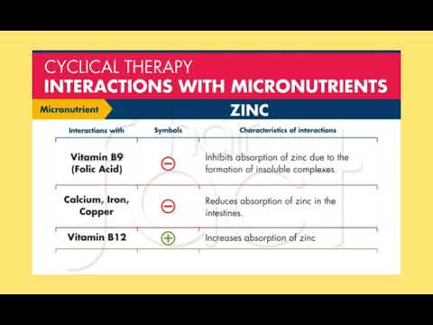Cyclical Therapy interaction with micronutrients