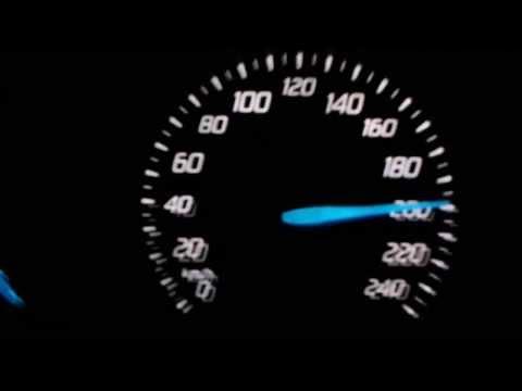 Der Wert 1 Liters des Benzins in wenessuele