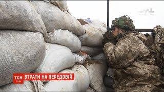 Ситуація на фронті: минулої доби бойовики здійснили 22 обстріли
