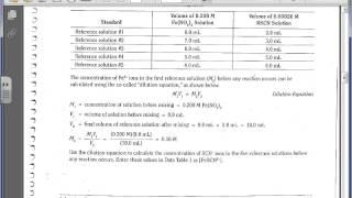 Determination of Keq for FeSCN2+ Lab Explanation Video