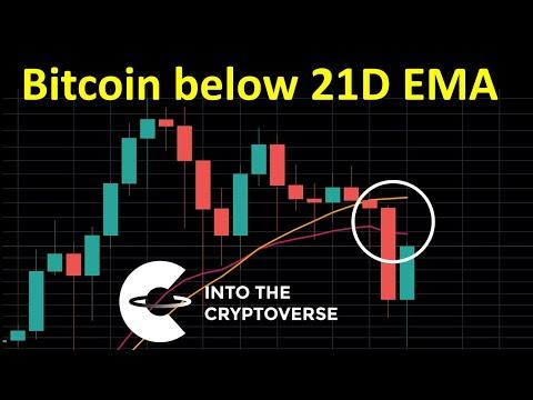 Bitcoin kainų diagrama