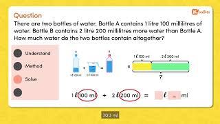 KooBits Singapore Maths Video P3