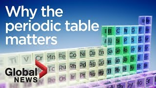 Periodic table 2019: Why science's cheat sheet is important